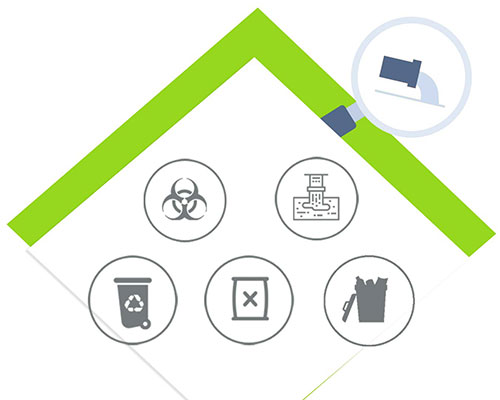 Waste Identification & Classification